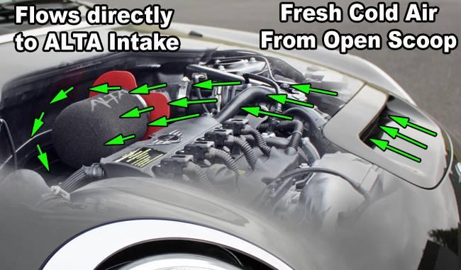 Alta Black Intake for 07 R56 Mini Cooper AMP-INT-401BK